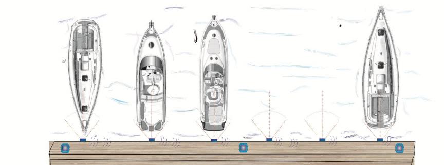 Boat-In